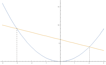 un_math_2007_26