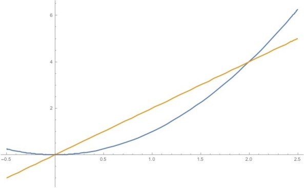 un_math_2011_37