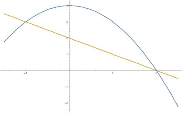 un_math_2011_40