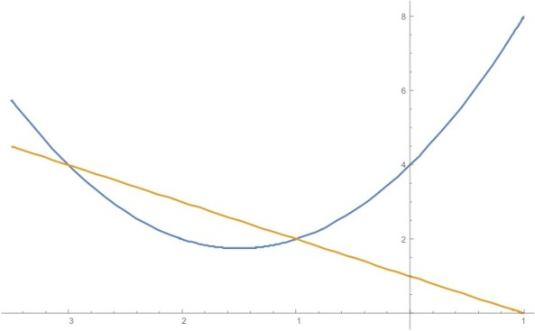 un_math_2012_36