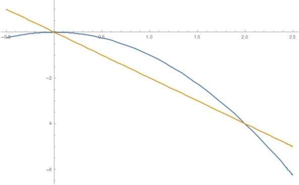 un_math_2012_37