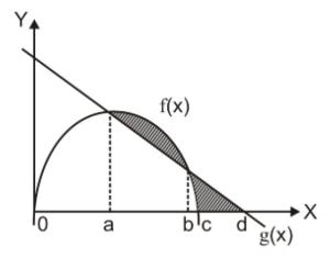 un_math_2009_34