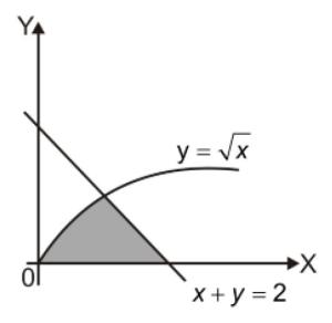 un_math_2009_35