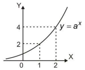 un_math_2009_36