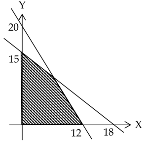 un_math_2008_19