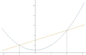 un_math_2013_35