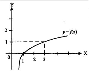 un_math_2015_21