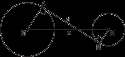 Garis Singgung Persekutuan Dalam Dua Lingkaran | Math IS ...