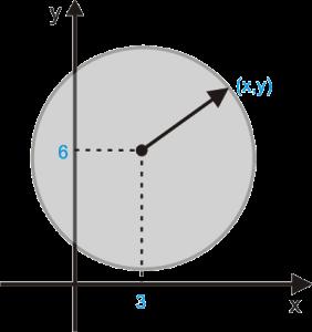 pers-lingkaran
