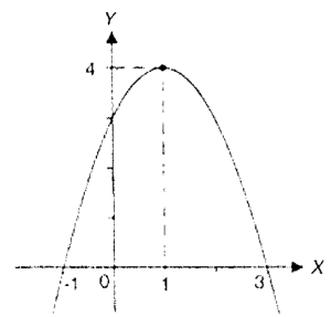 un_math_2007_4