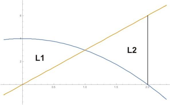 un_math_2010_35