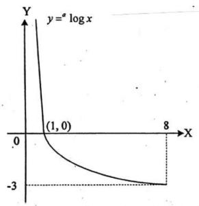 un_math_2011_20