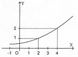 un_math_2013_20