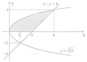 un_math_2014_35(1)