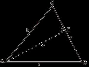 aturan_sinus_02