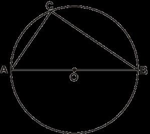 teorema_thale_01
